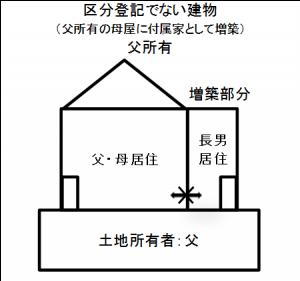 160721二世帯住宅15