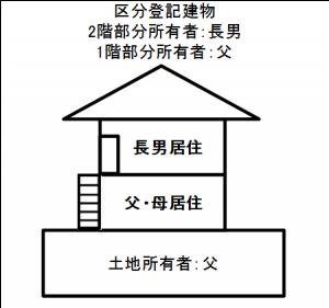 160721二世帯住宅7