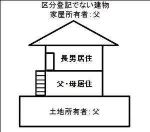 160721二世帯住宅5
