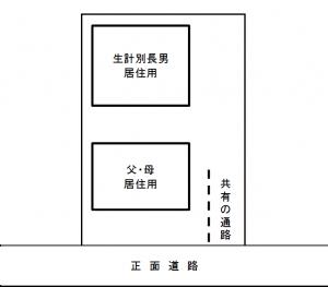 小規模宅地の特例(2つの建物がある場合)