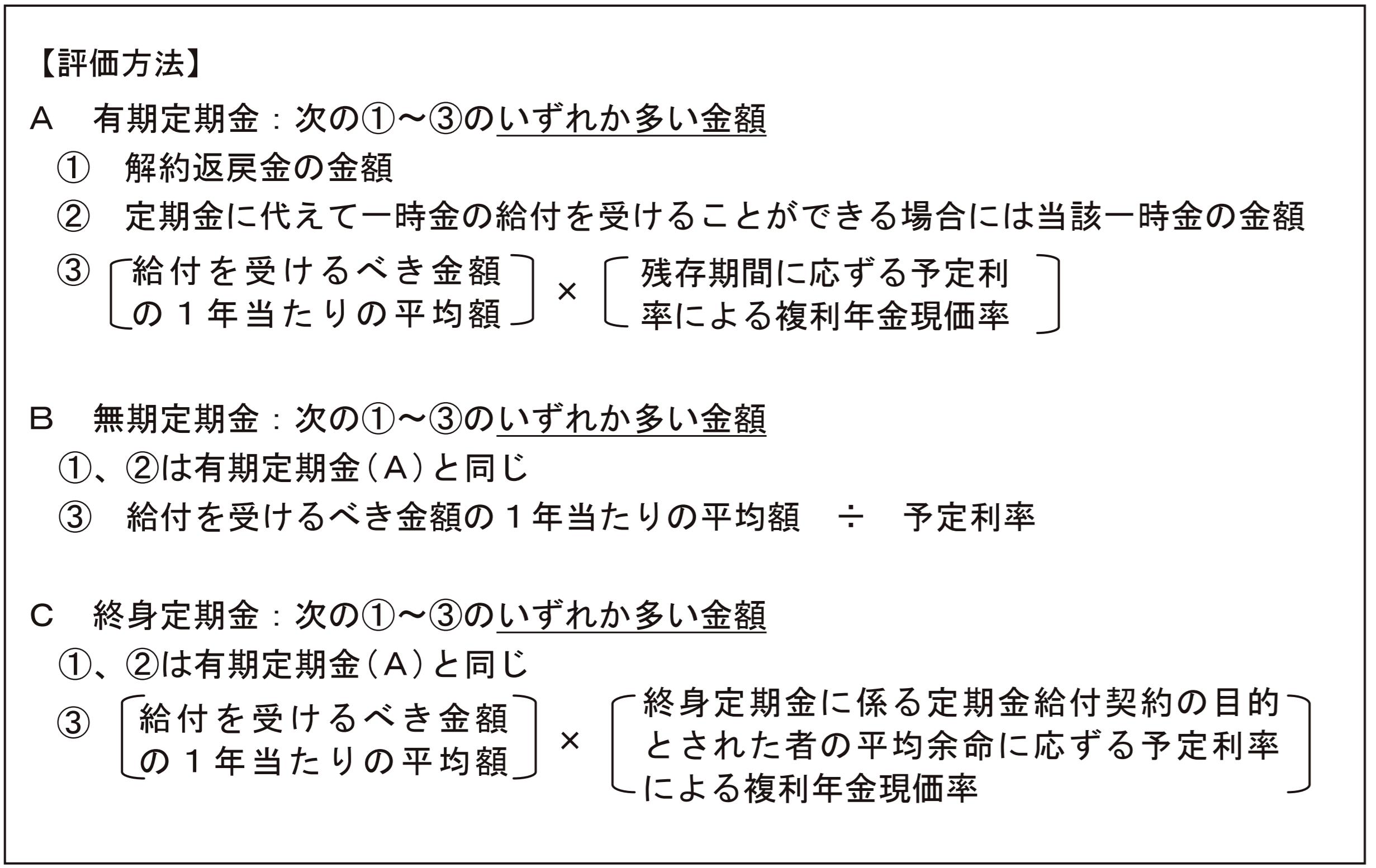 国税庁HP定期金評価