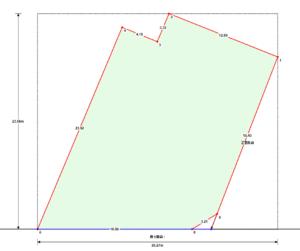 不整形地の場合の側方路線影響加算率
