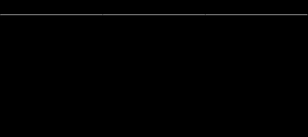 小規模宅地等の特例 要件 図